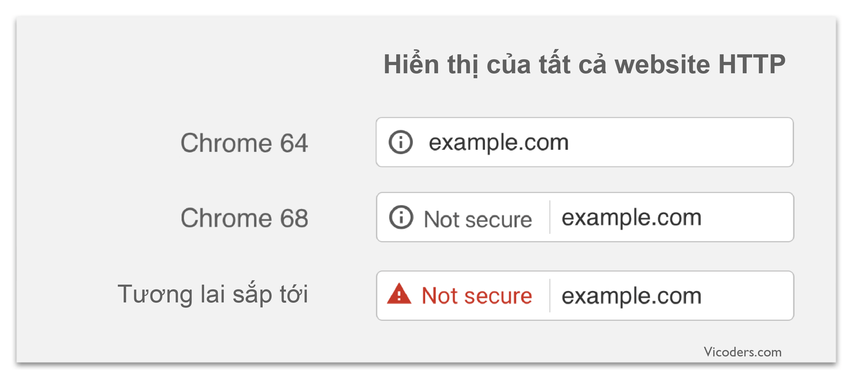 Web không chứng chỉ bảo mật trên Chrome 68