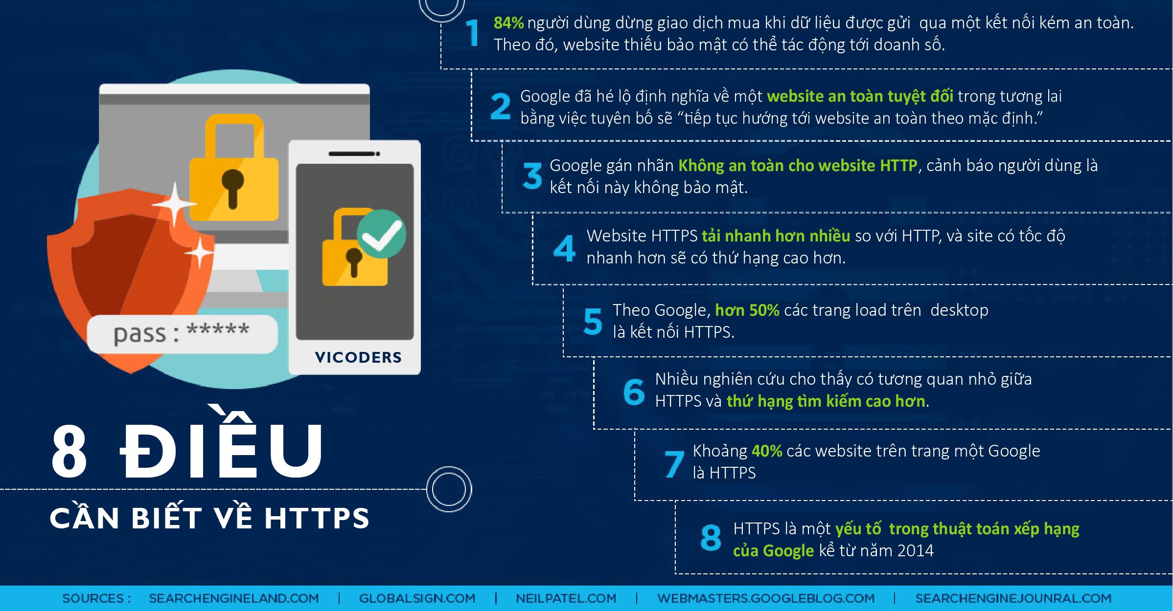 Những lợi ích từ chứng chỉ bảo mật của trang web
