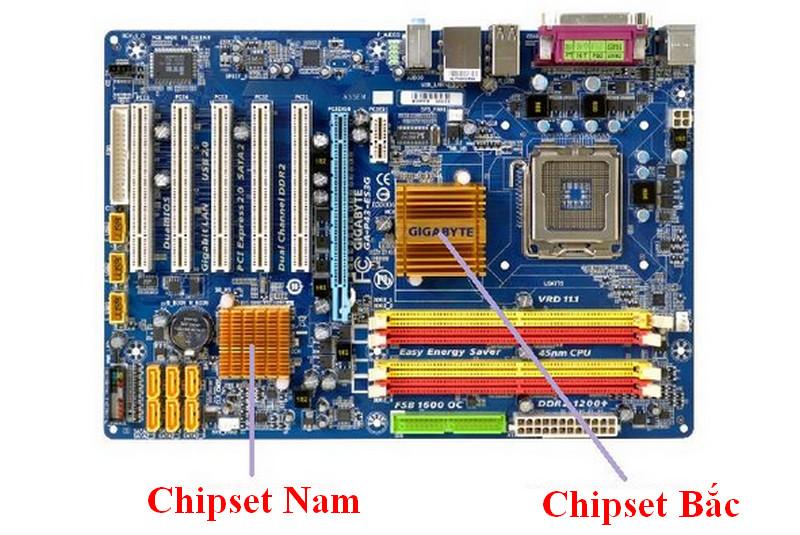 Chipset là gì
